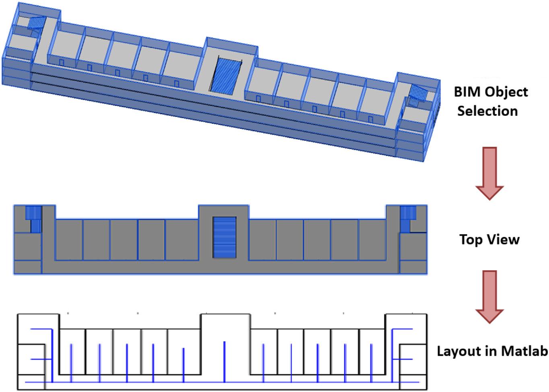 بهینه سازی قراردهی دستگاه شوک اتوماتیک در آپارتمان مسکونی