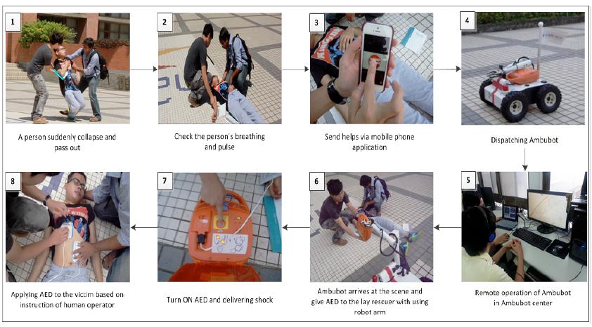 ربات های مجهز به دستگاه شوک خودکار